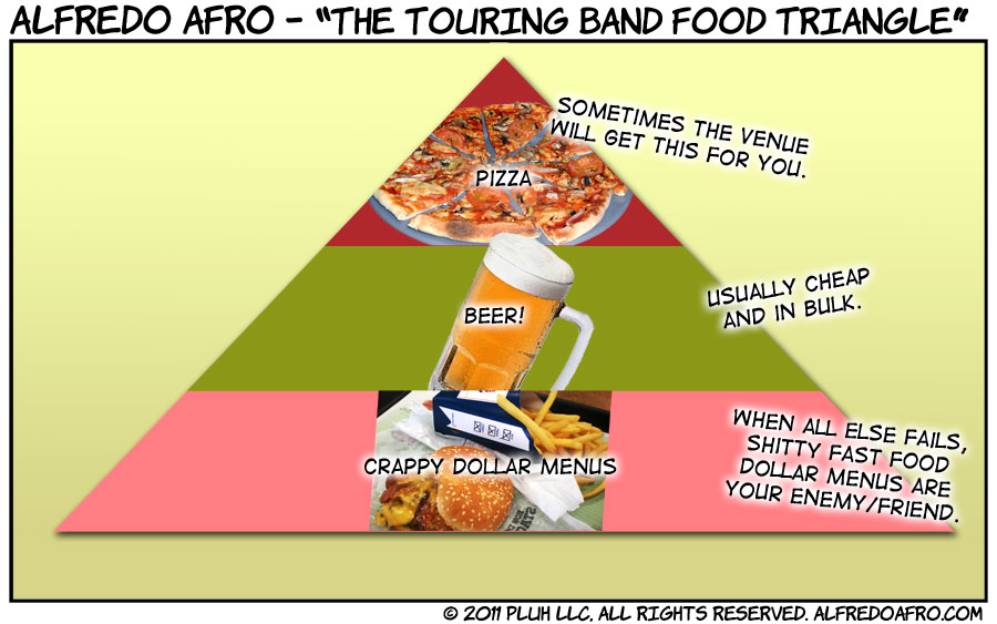 The Touring Band Food Triangle